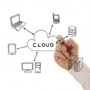 Financing Equipment with Cloud