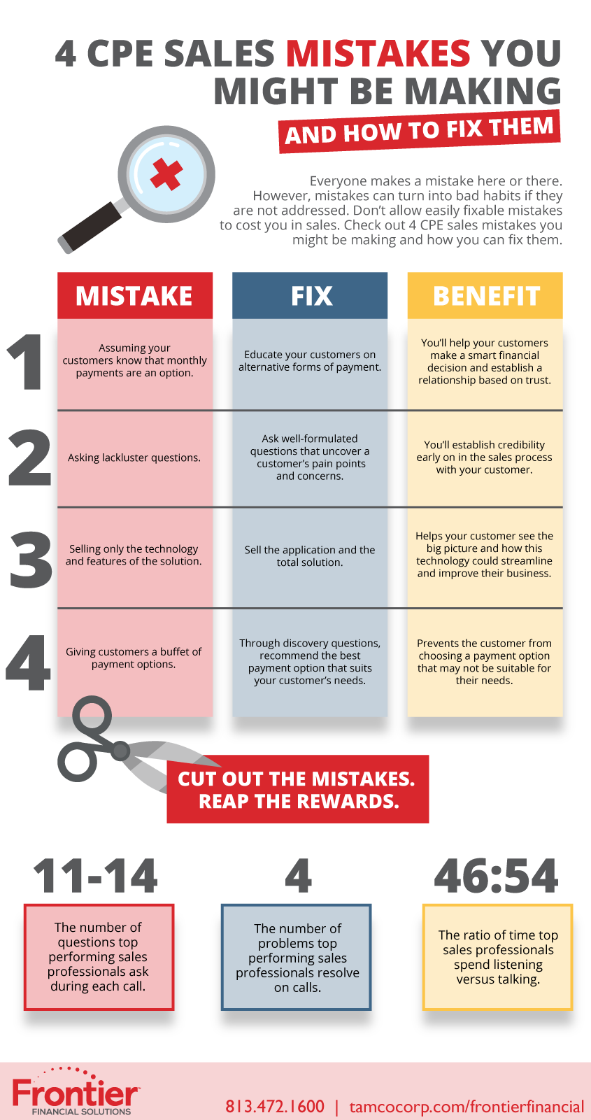 FFS-CPE-Sales-Mistakes-Infographic.png