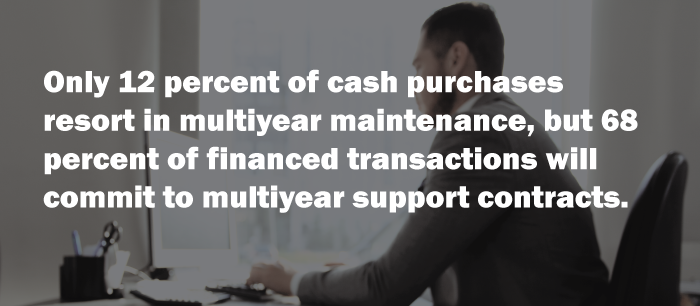 quote about transactions sold with financing will sell multiyear maintenance 68% of the time, earning solution providers recurring revenue