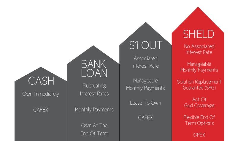 Payment-Outline-FFS.jpg