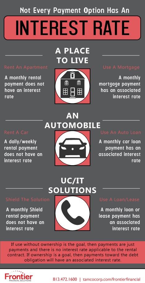 Rate-Infographic-FFS.jpg
