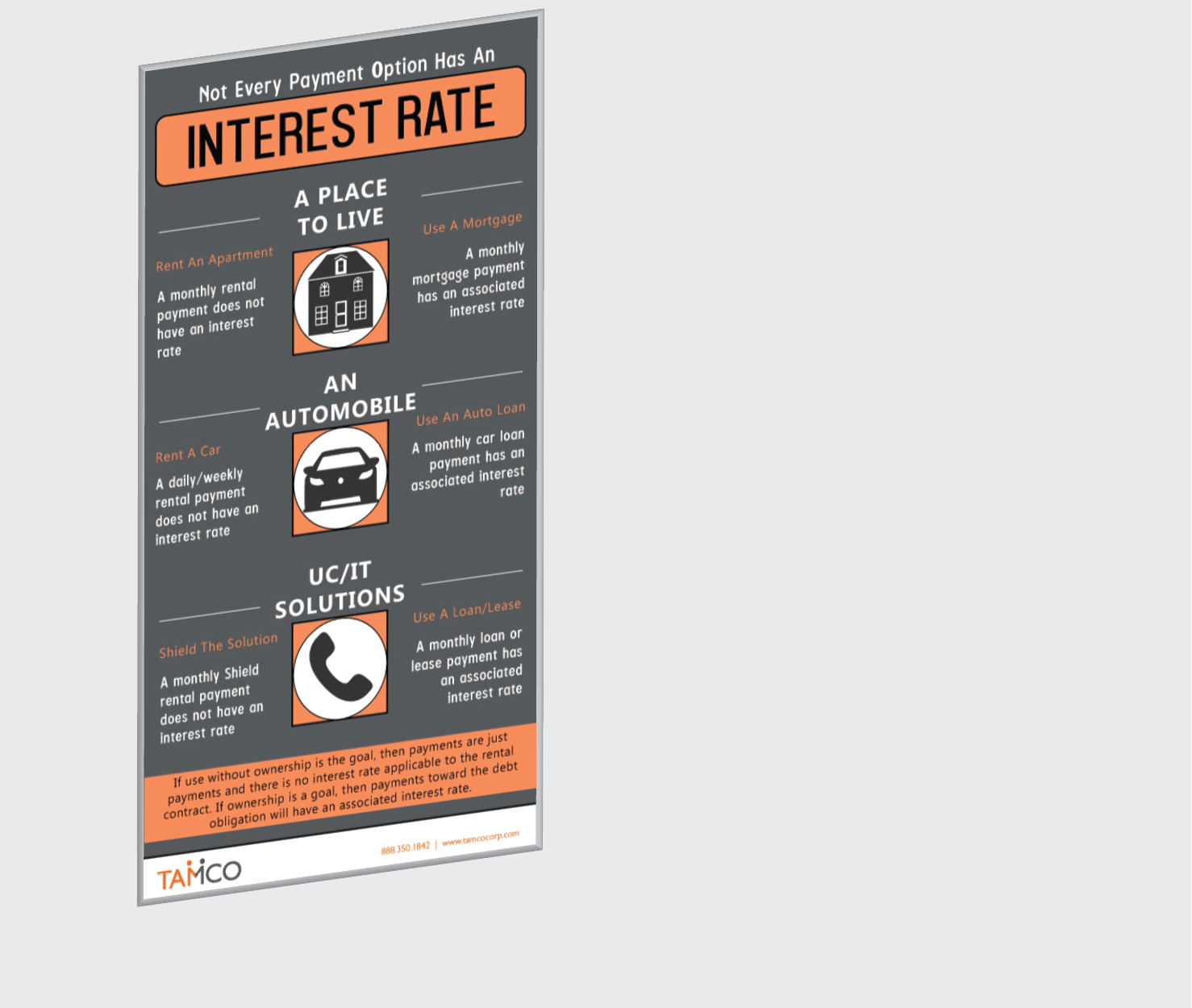 Interest Rate Infographic.png